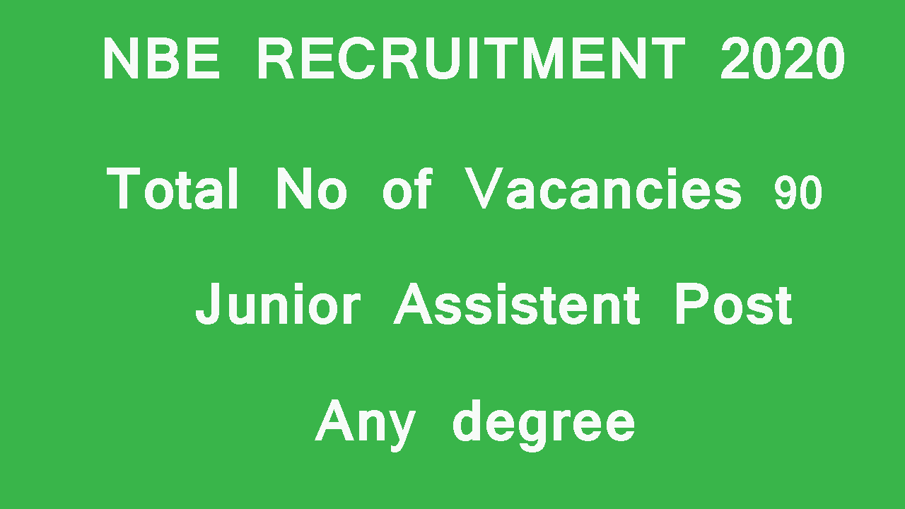 NBE Government jobs 2020